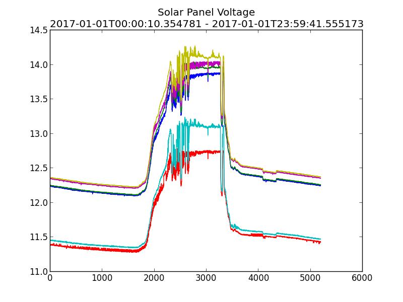 solarlog-201711